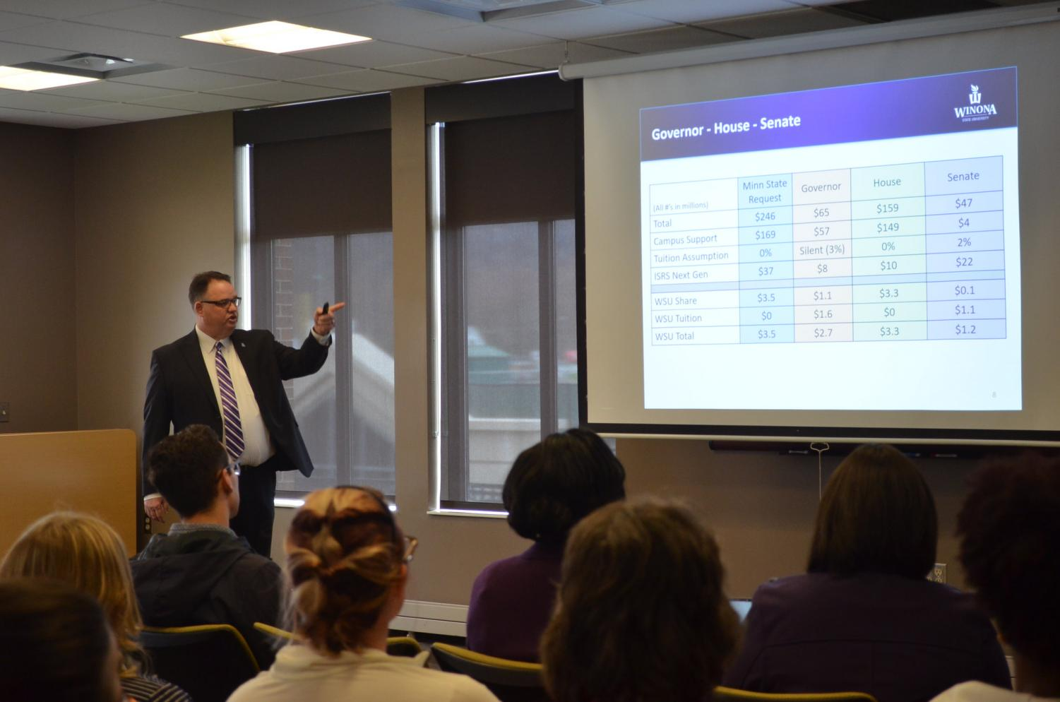Scott Ellinghuysen, the vice president for finance and administration services and chief financial officer, explains the projections for the 2020 fiscal year budget on Thursday, April 18 in the Haake Conference Room. The forum was open to students and faculty and presented a rough outline of the 2019-20 school year.